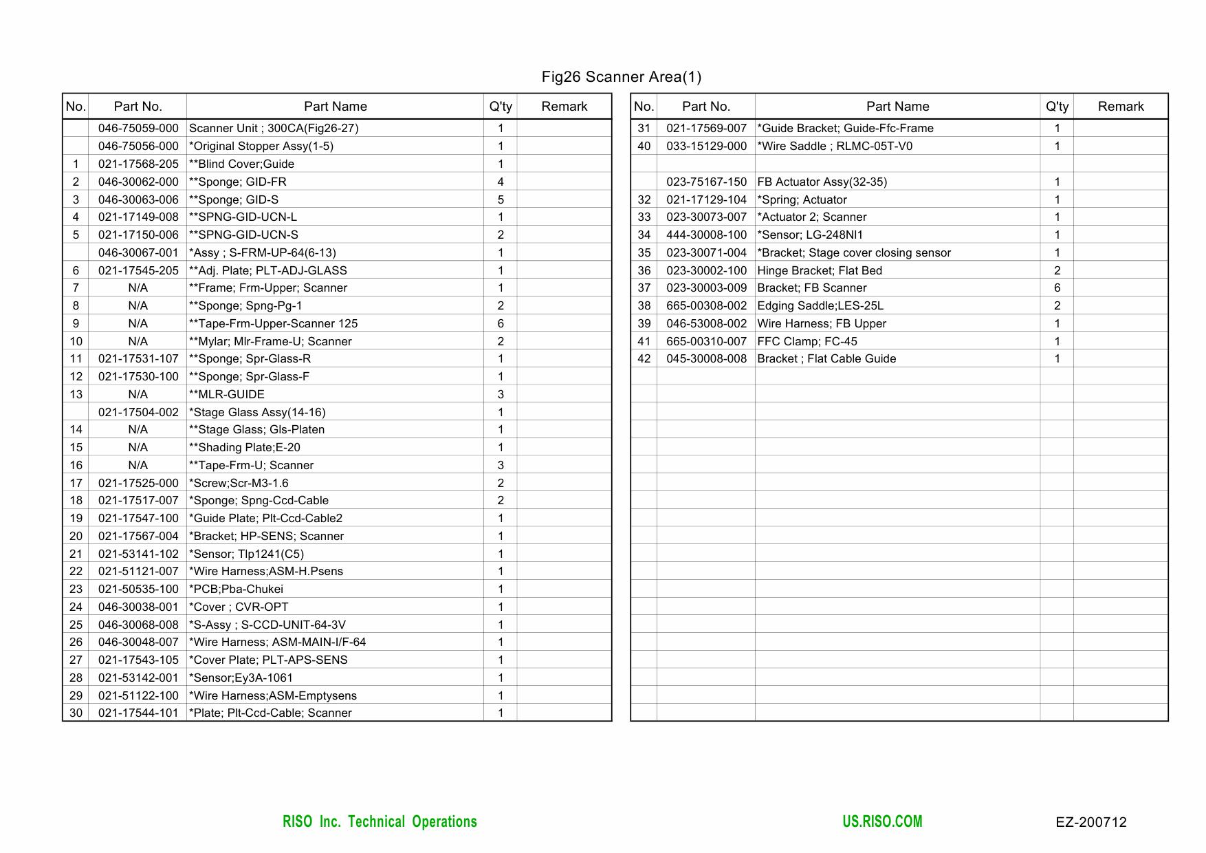RISO EZ 200 220 300 370 390 570 590 Parts List Manual